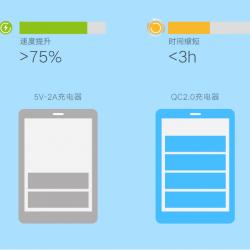 什么是快充?选择手机快充充电器有哪些值得注意的?